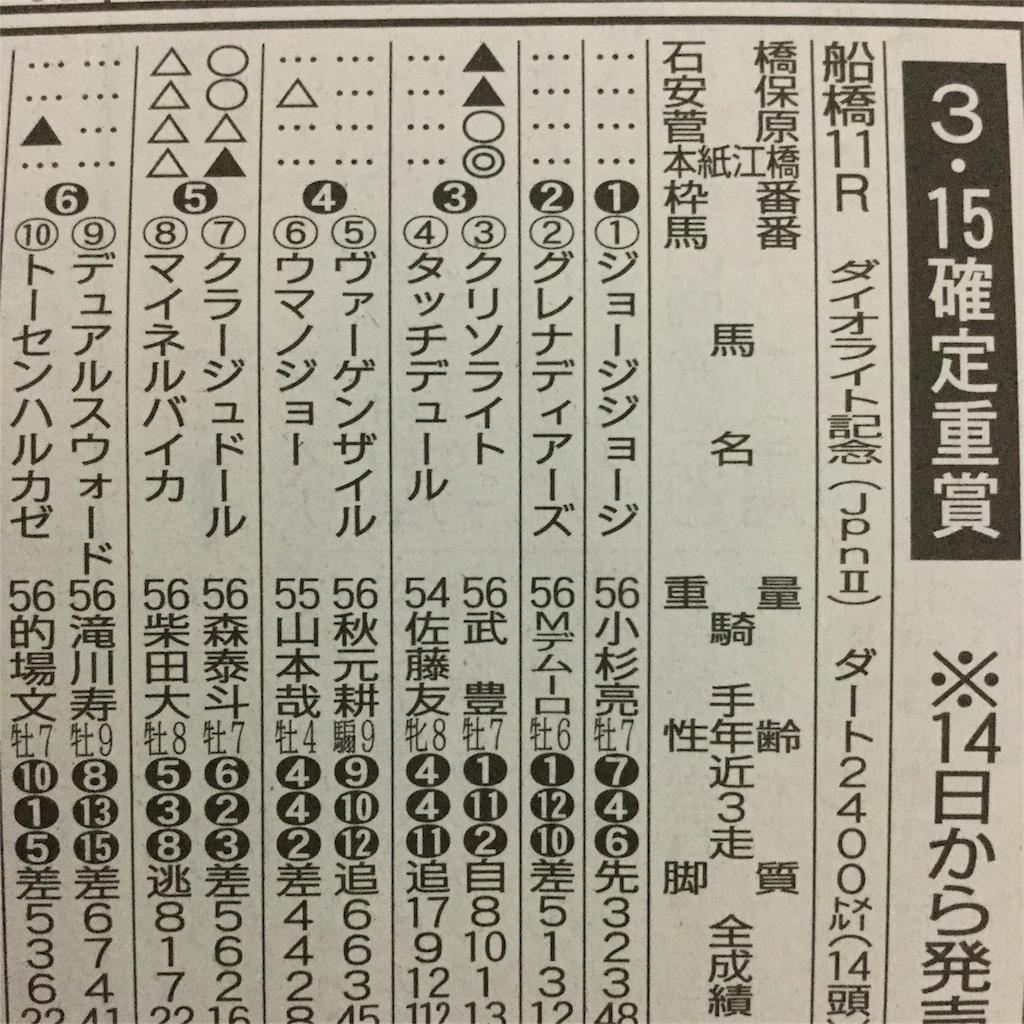 f:id:tsumetaimizuburo:20170314215855j:image