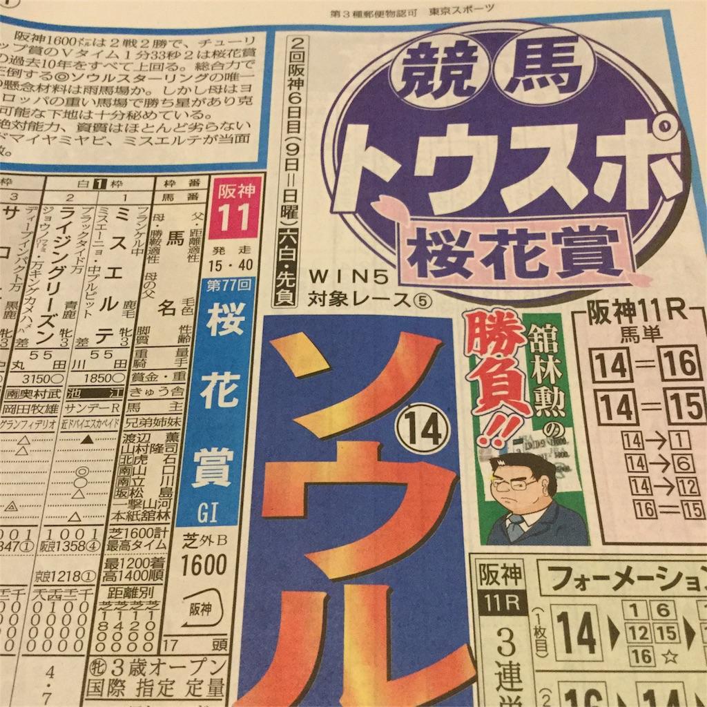 f:id:tsumetaimizuburo:20170408235626j:image