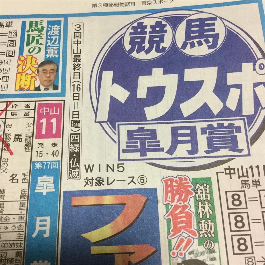 f:id:tsumetaimizuburo:20170415222259j:image