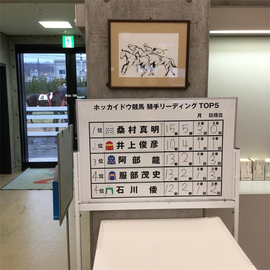 f:id:tsumetaimizuburo:20170425222431j:image