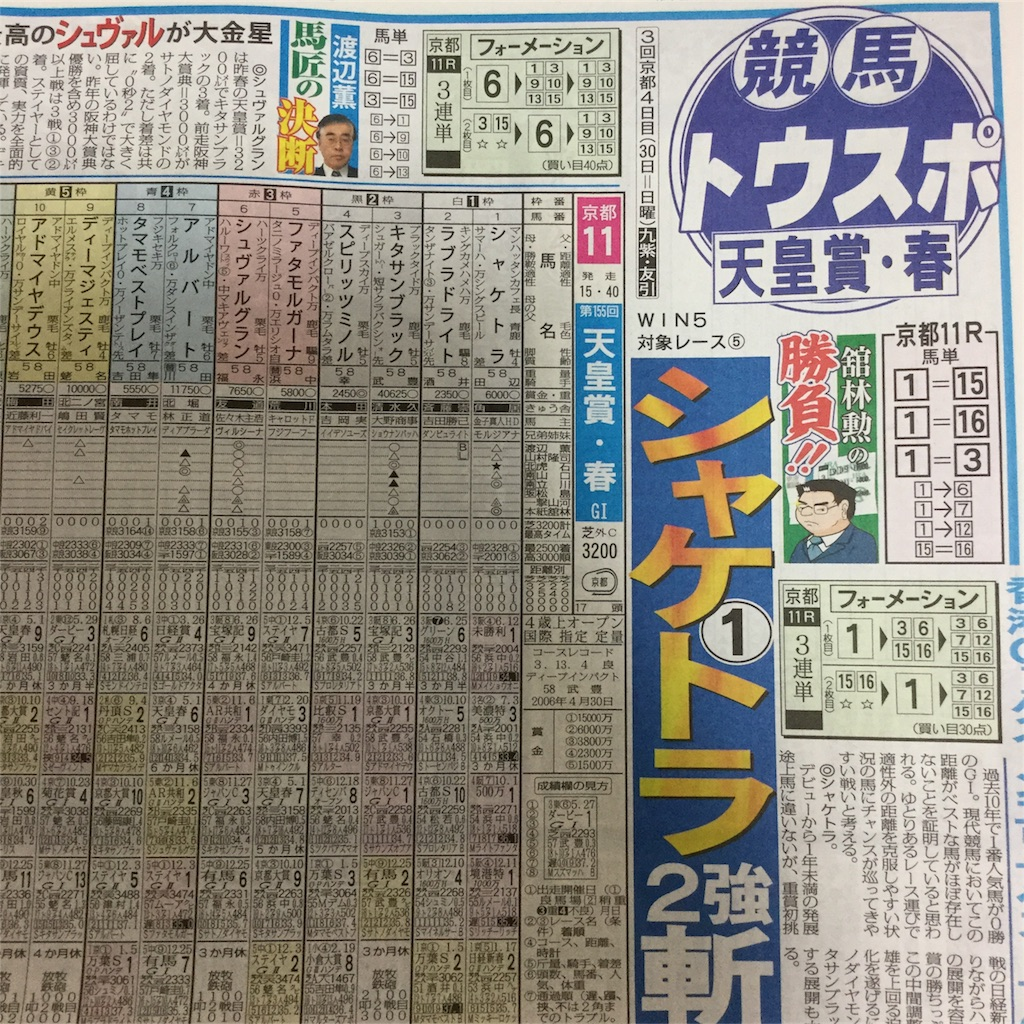 f:id:tsumetaimizuburo:20170430122200j:image