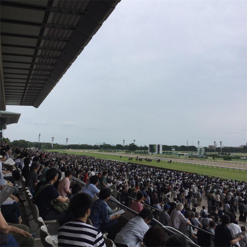 f:id:tsumetaimizuburo:20170624232611j:image