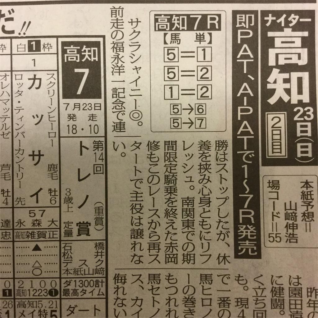 f:id:tsumetaimizuburo:20170722230354j:image