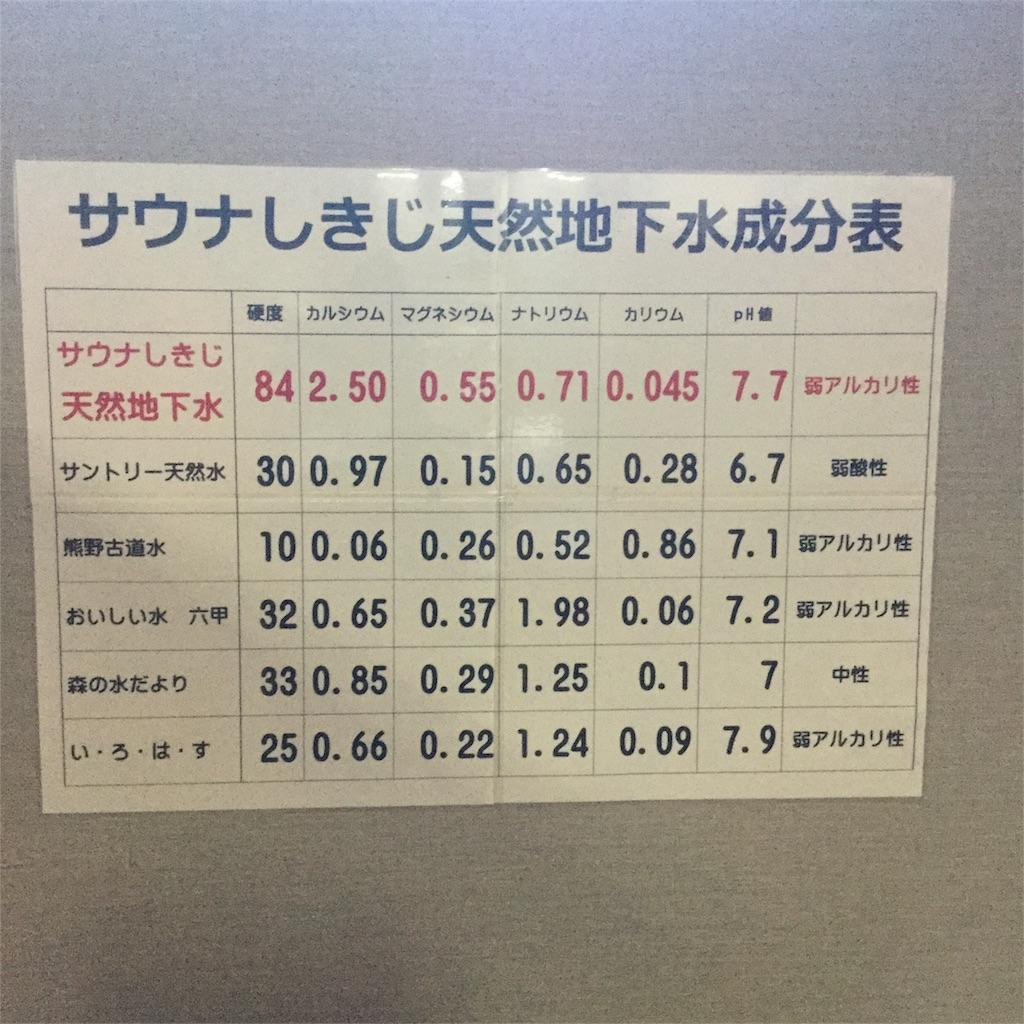 f:id:tsumetaimizuburo:20170805081417j:image
