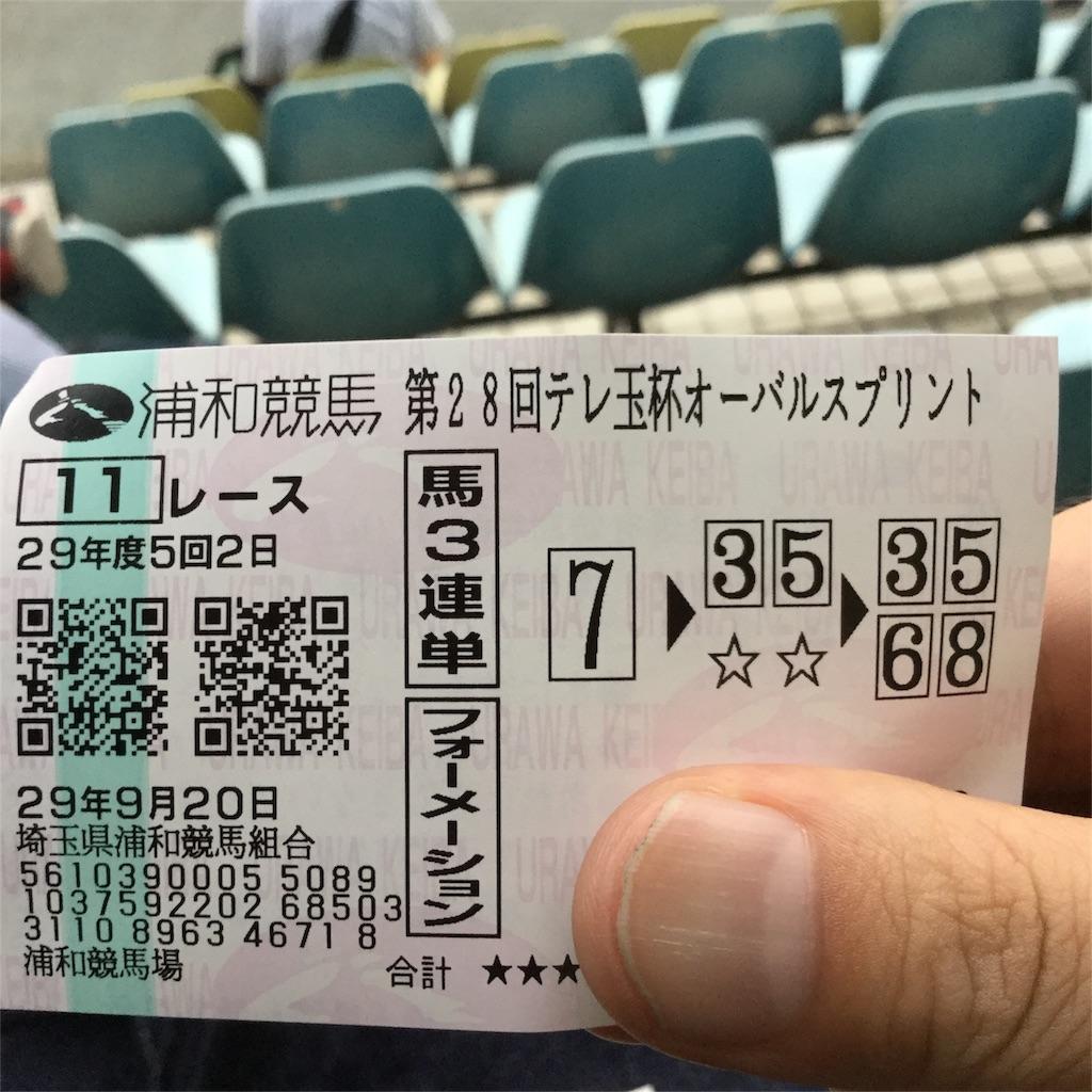 f:id:tsumetaimizuburo:20170920235118j:image