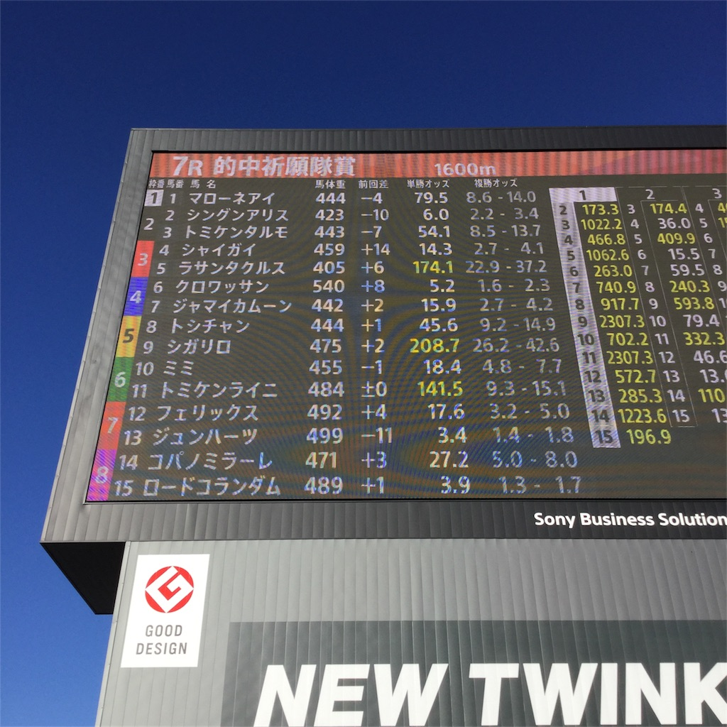 f:id:tsumetaimizuburo:20171230001149j:image