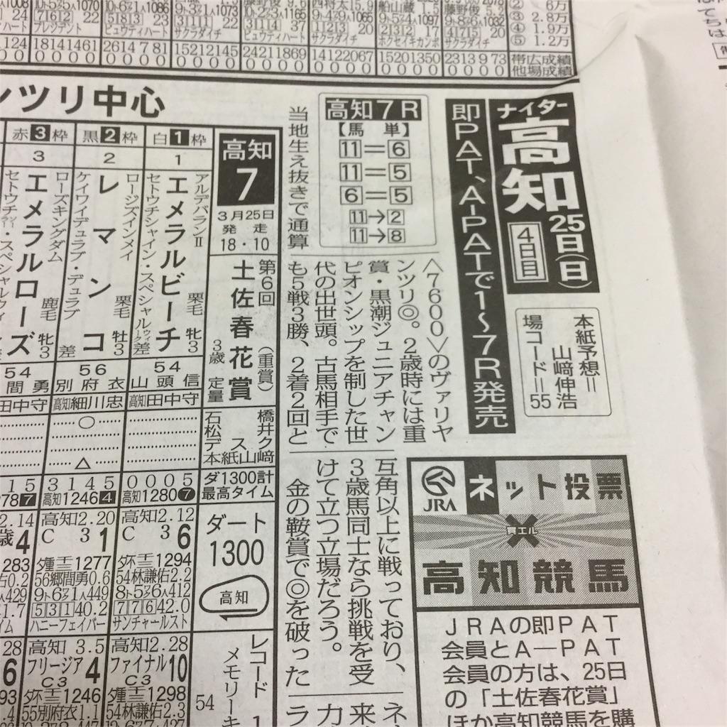 f:id:tsumetaimizuburo:20180325070553j:image