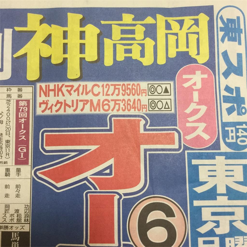 f:id:tsumetaimizuburo:20180520010714j:image