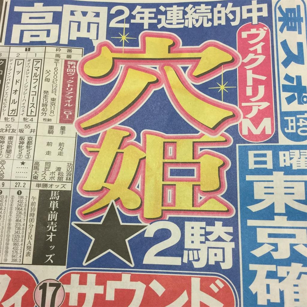 f:id:tsumetaimizuburo:20190511230221j:image