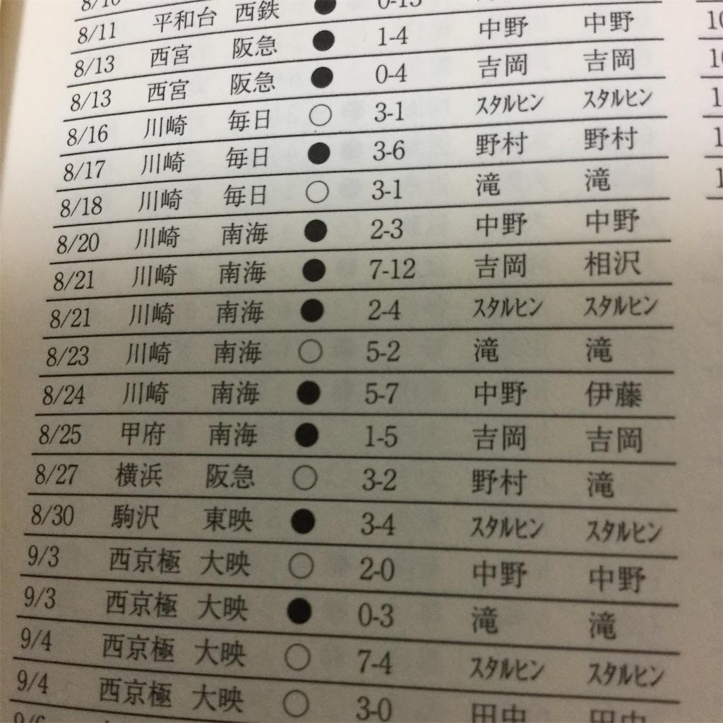 f:id:tsumetaimizuburo:20200628220704j:image