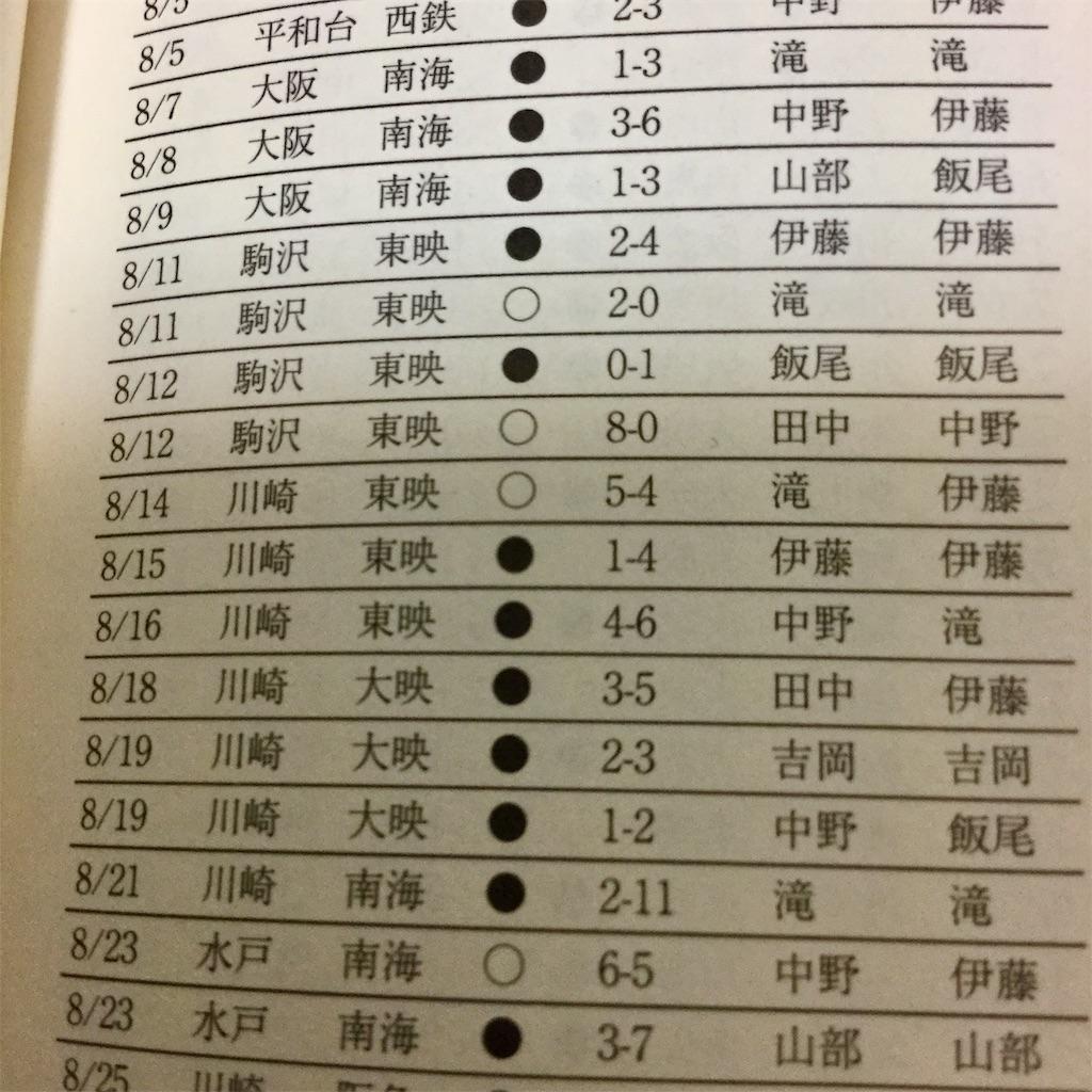 f:id:tsumetaimizuburo:20200628220849j:image