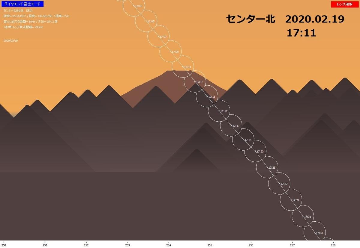 f:id:tsumikasane3:20200131164913j:plain
