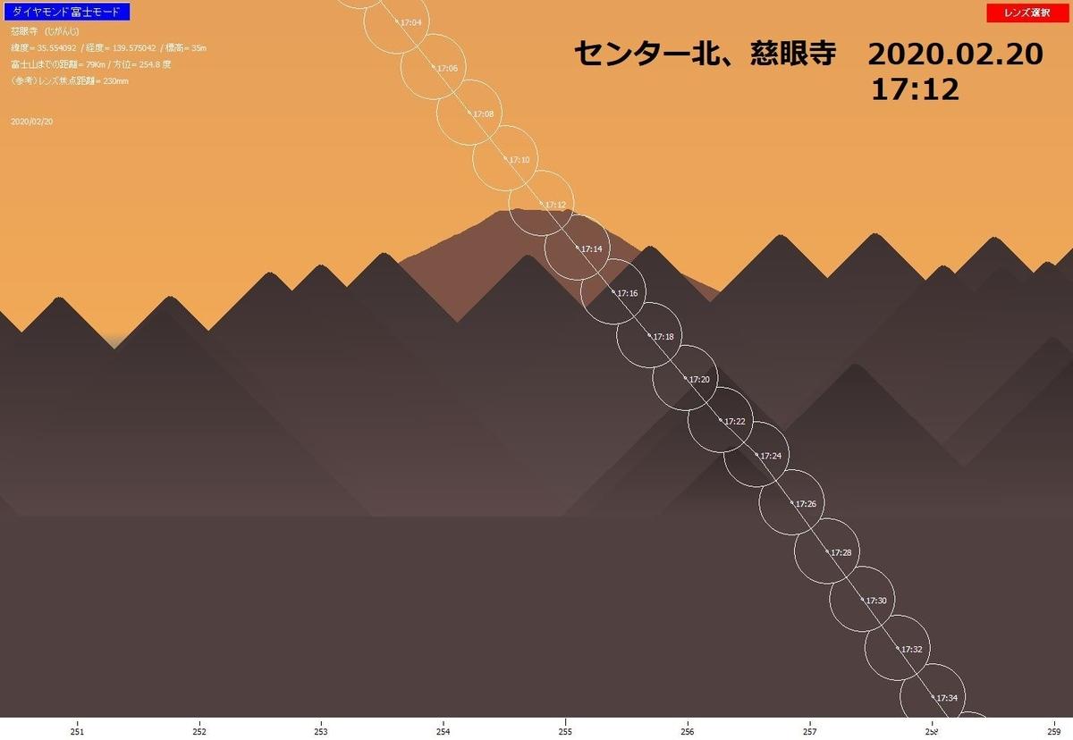f:id:tsumikasane3:20200131164941j:plain