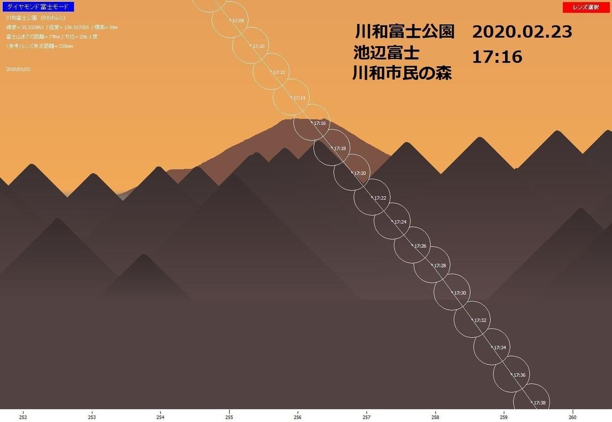 f:id:tsumikasane3:20200131165027j:plain