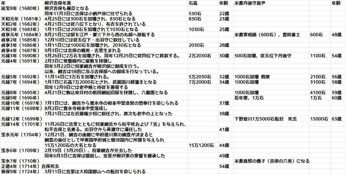 f:id:tsumikasane3:20200905150537j:plain