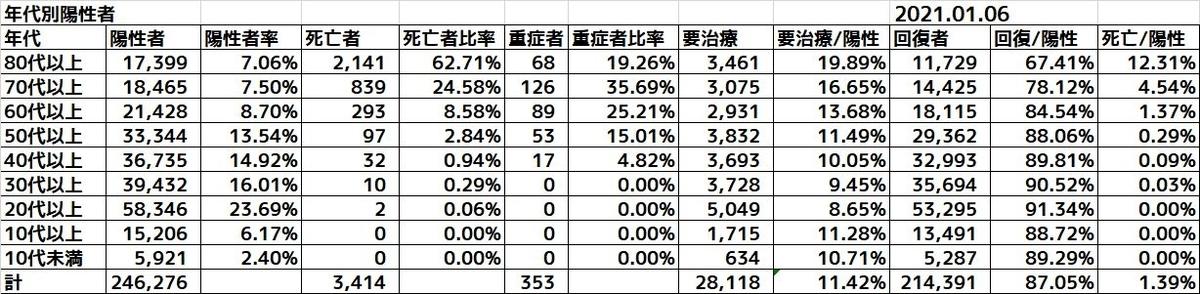 f:id:tsumikasane3:20210109185121j:plain