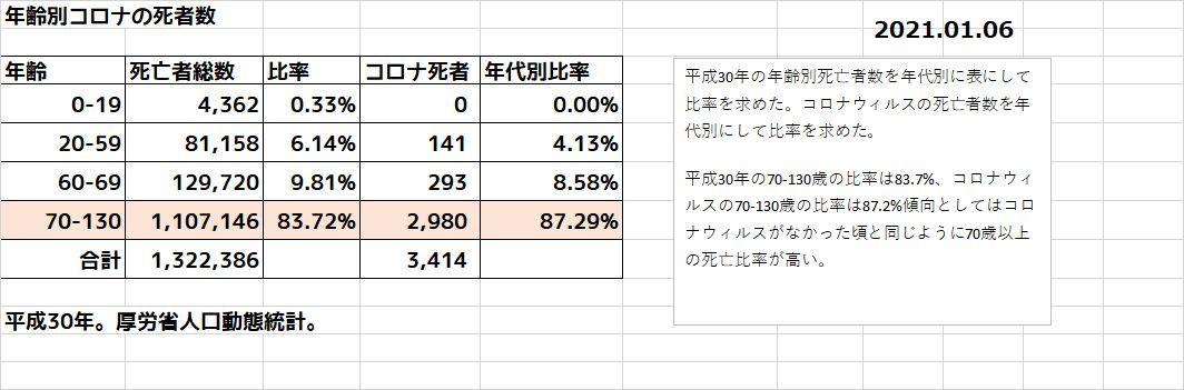 f:id:tsumikasane3:20210110214918j:plain