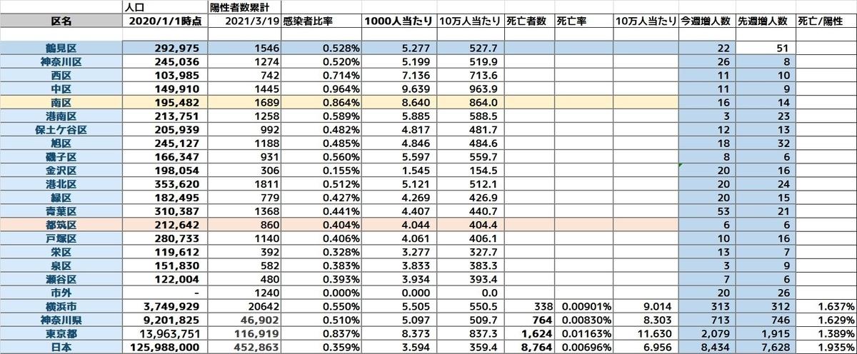 f:id:tsumikasane3:20210319185214j:plain