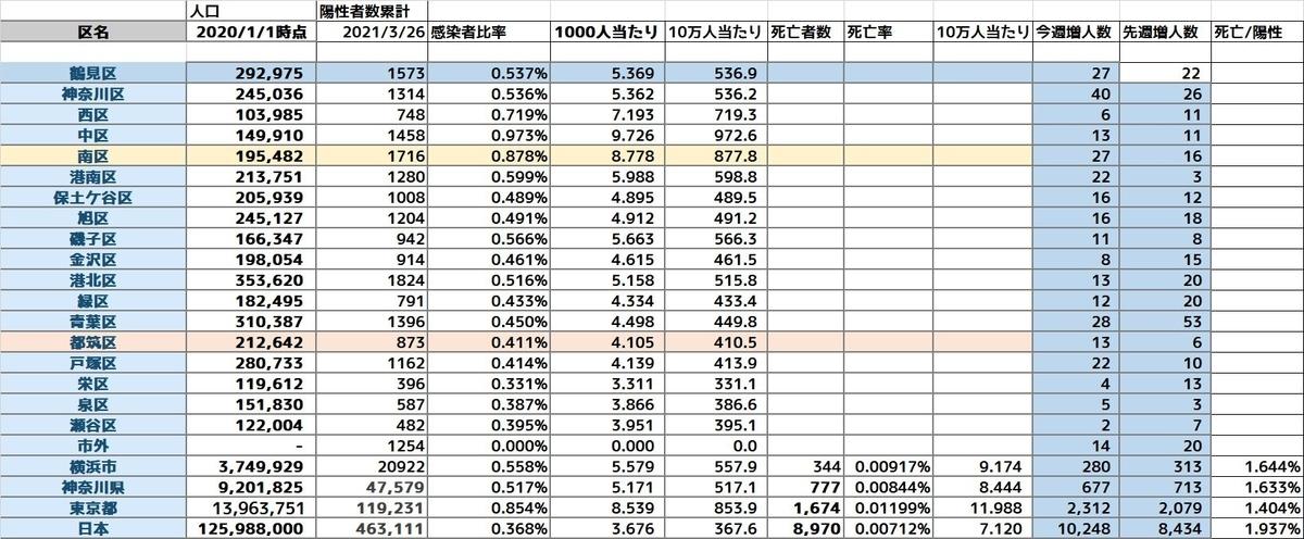 f:id:tsumikasane3:20210326174949j:plain