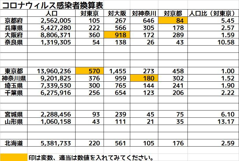 f:id:tsumikasane3:20210411220641j:plain
