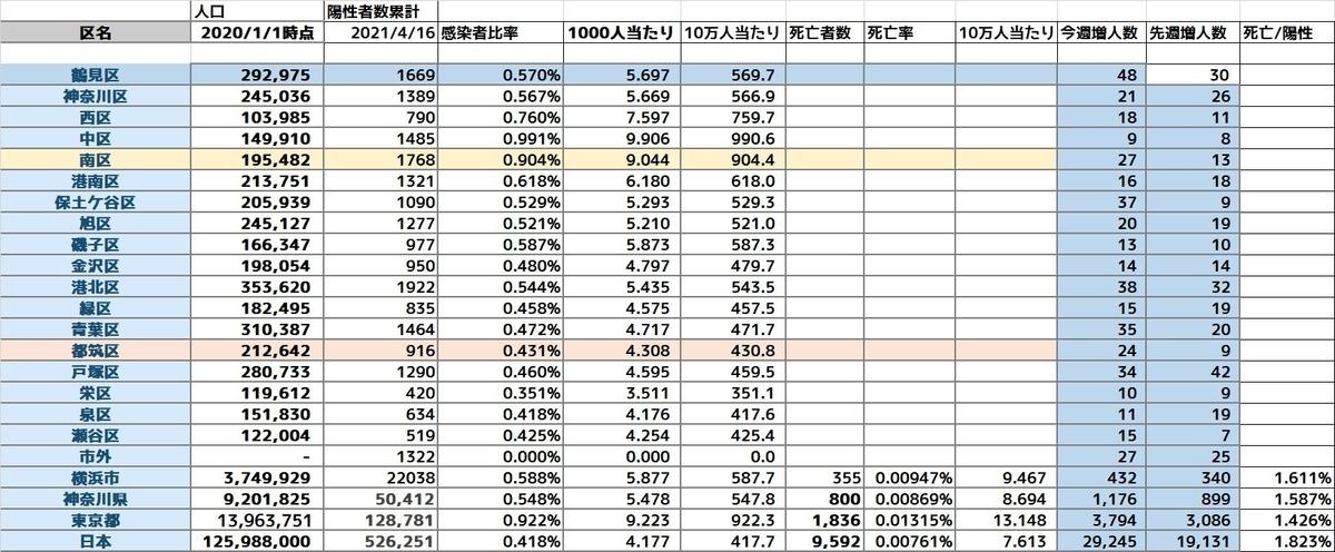 f:id:tsumikasane3:20210416230900j:plain