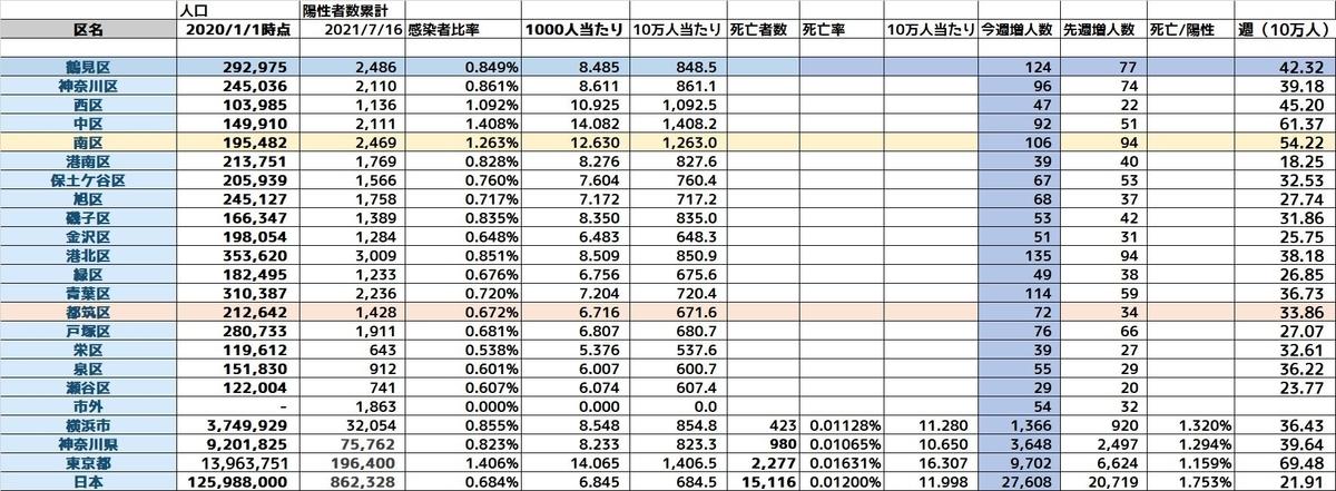 f:id:tsumikasane3:20210724100746j:plain