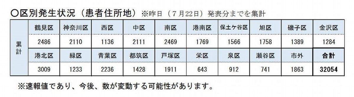 f:id:tsumikasane3:20210724100809j:plain