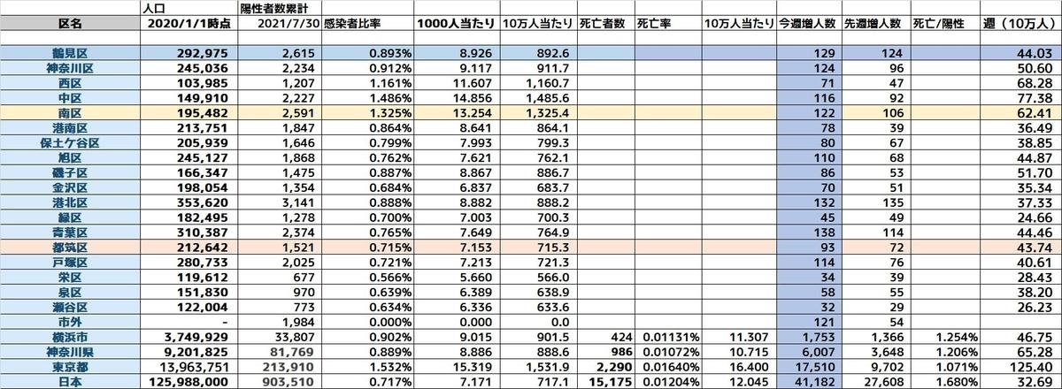 f:id:tsumikasane3:20210730192440j:plain