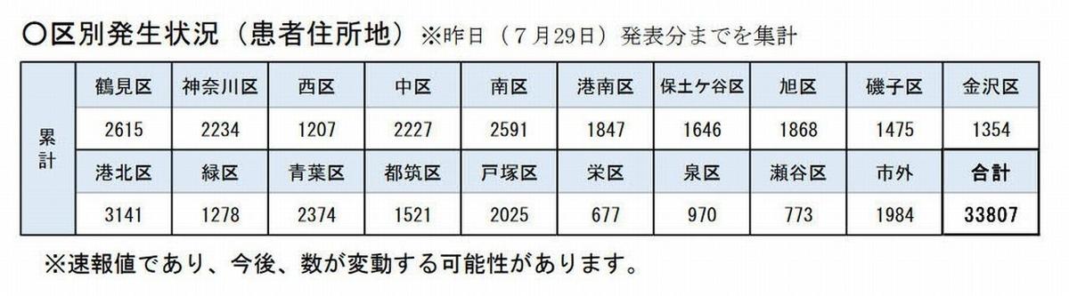 f:id:tsumikasane3:20210730192500j:plain