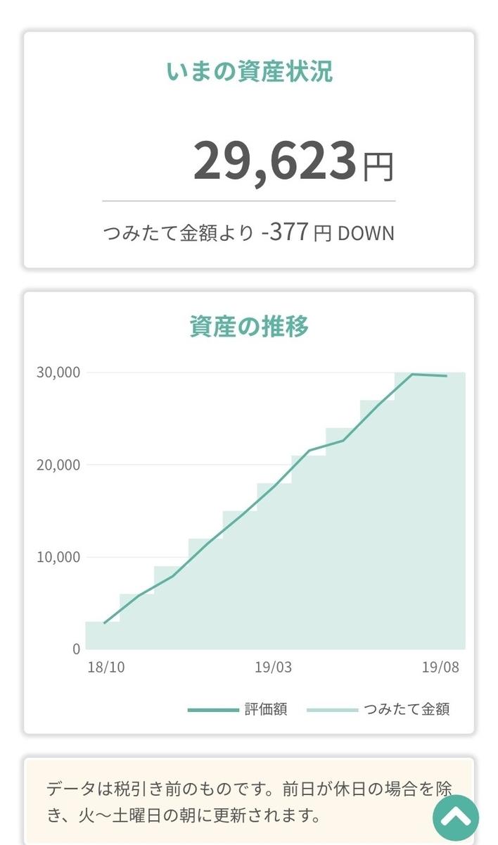 f:id:tsumiki-sec:20190802165525j:plain