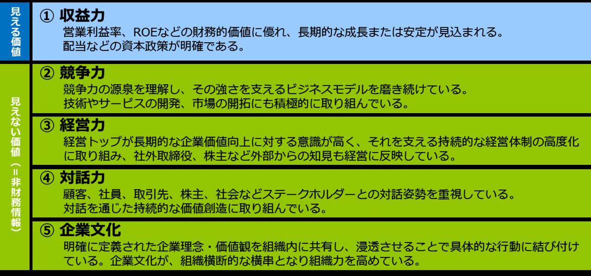 f:id:tsumiki-sec:20191030141432p:plain