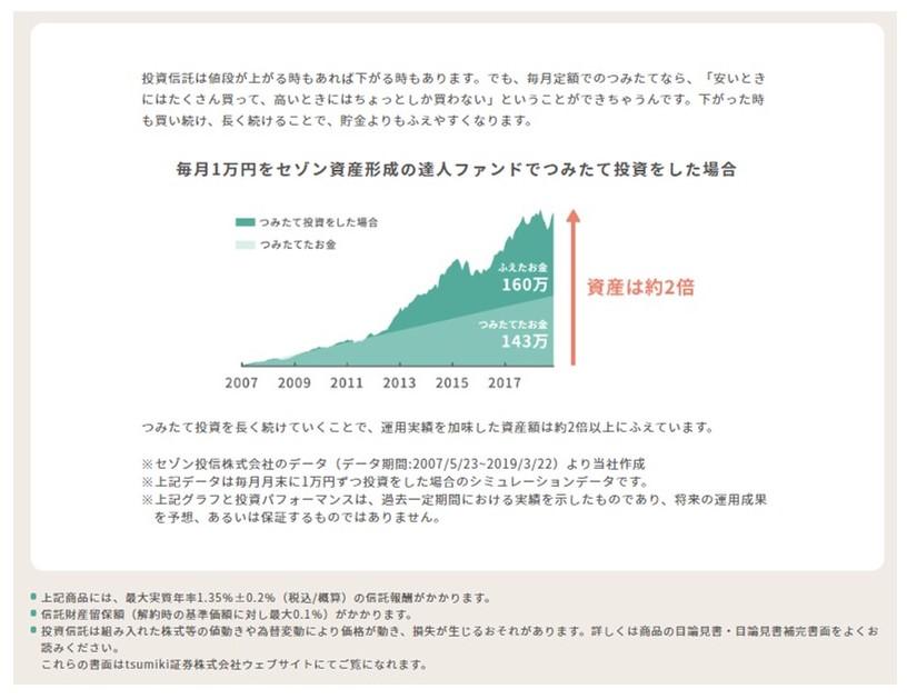 f:id:tsumiki-sec:20191104170325j:plain