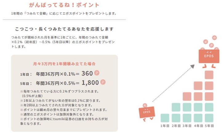 f:id:tsumiki-sec:20191104170719j:plain
