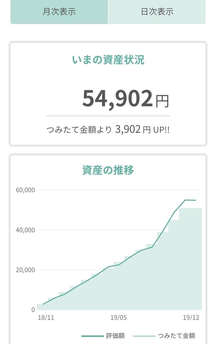 f:id:tsumiki-sec:20191217165344j:plain