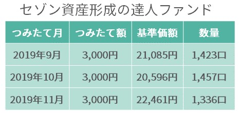 f:id:tsumiki-sec:20191218105802j:plain