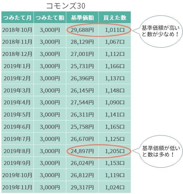 f:id:tsumiki-sec:20191218105958j:plain