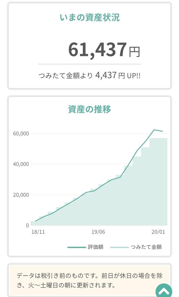 f:id:tsumiki-sec:20200114160412j:plain