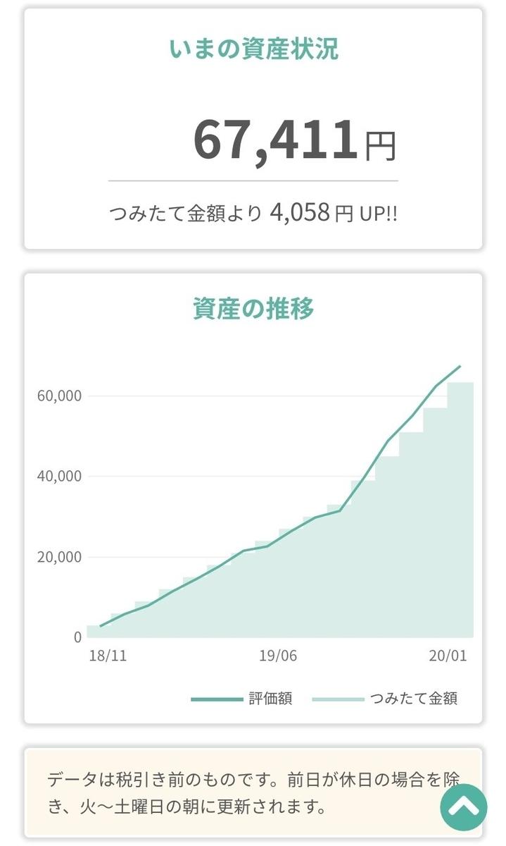 f:id:tsumiki-sec:20200203171748j:plain