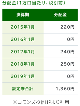 f:id:tsumiki-sec:20200203174912p:plain