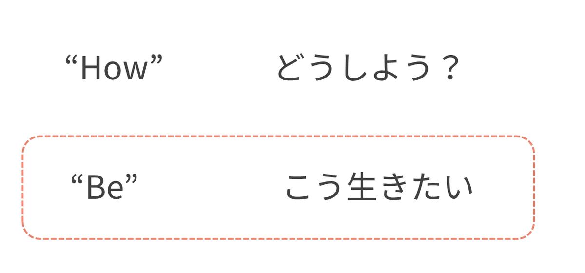 f:id:tsumiki-sec:20200210123812p:plain