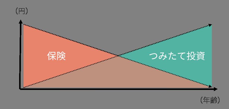 f:id:tsumiki-sec:20200210143525p:plain