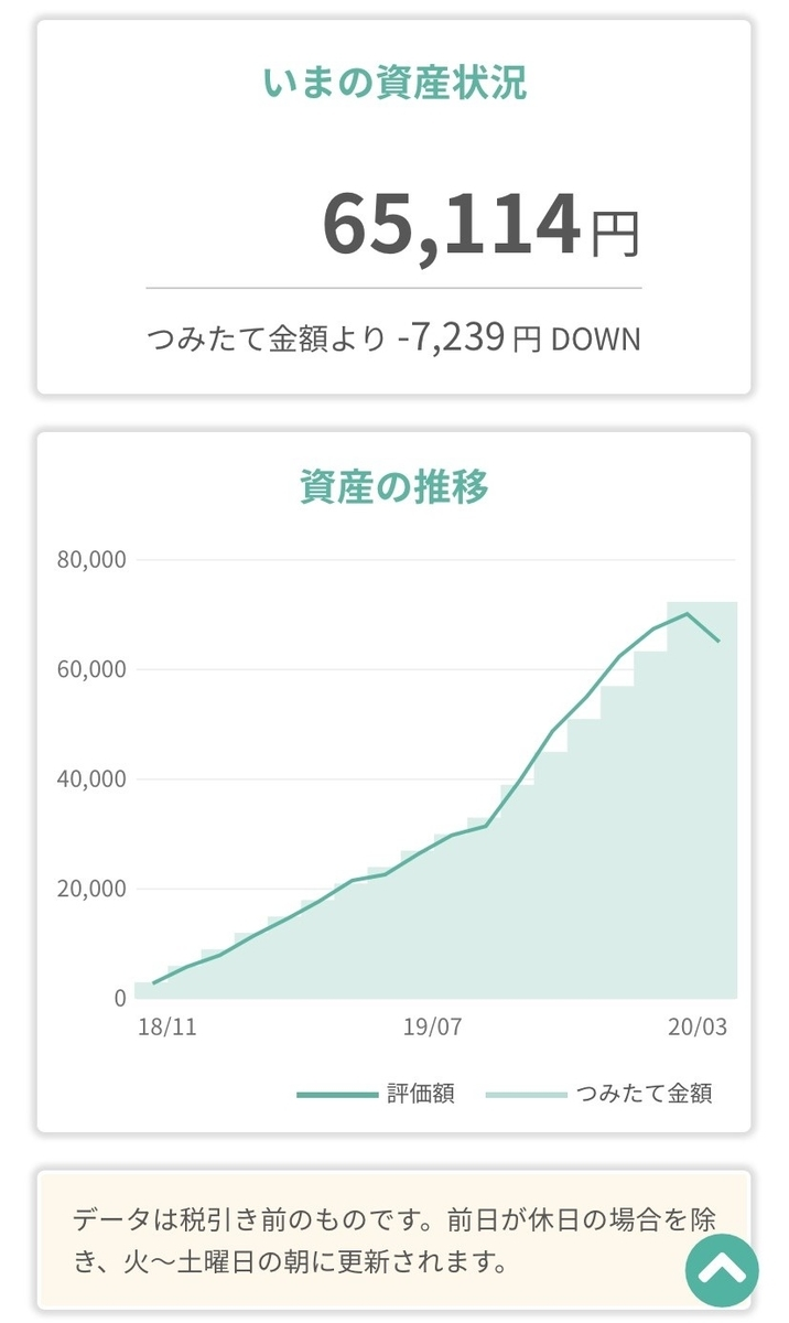 f:id:tsumiki-sec:20200310162807j:plain