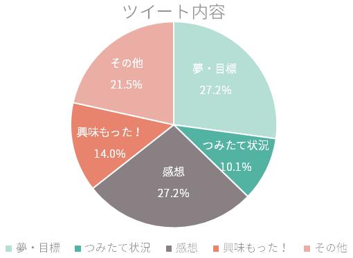 f:id:tsumiki-sec:20200325183534p:plain