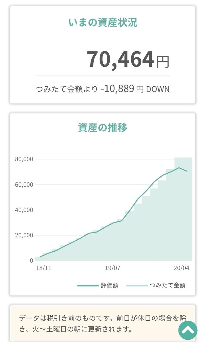 f:id:tsumiki-sec:20200408201541j:plain