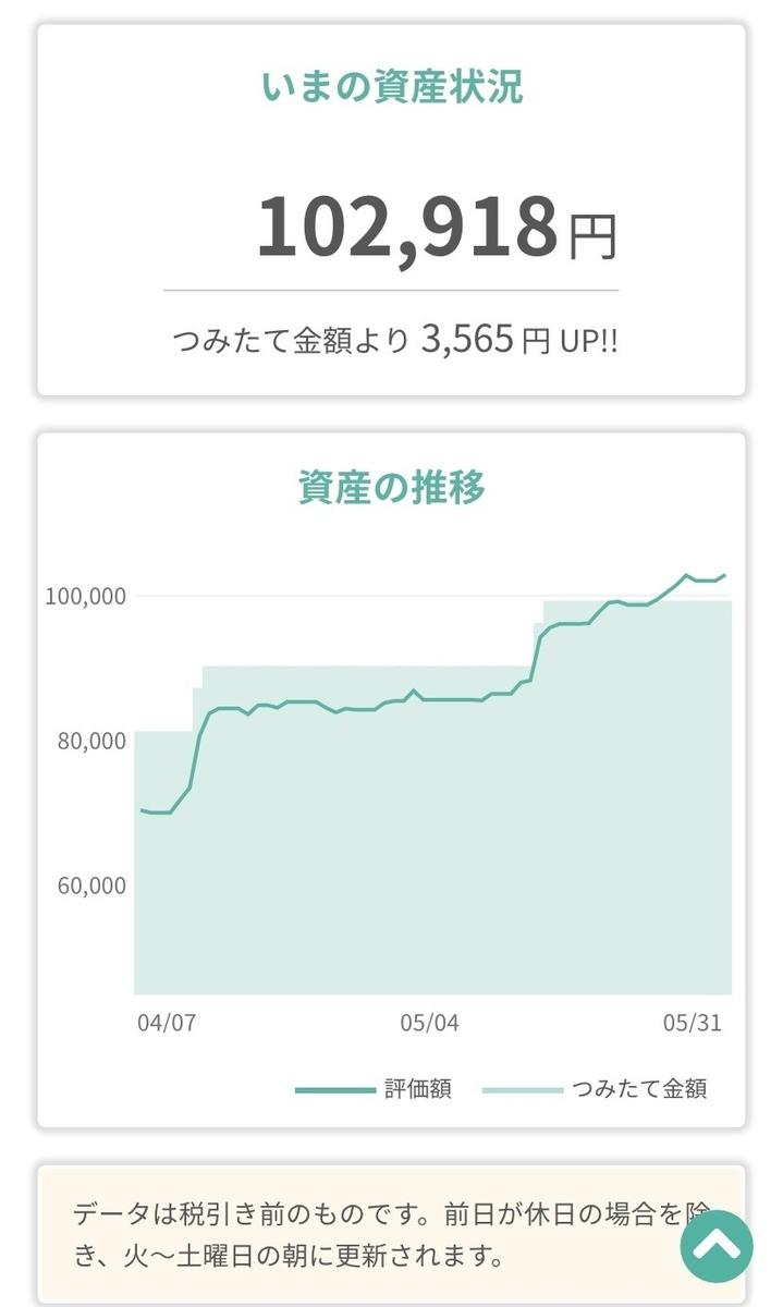 f:id:tsumiki-sec:20200604155902j:plain
