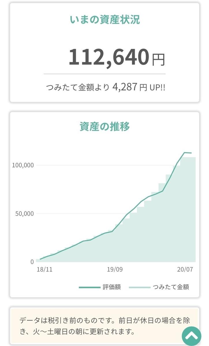 f:id:tsumiki-sec:20200703142639j:plain