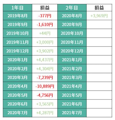 f:id:tsumiki-sec:20200804183242p:plain
