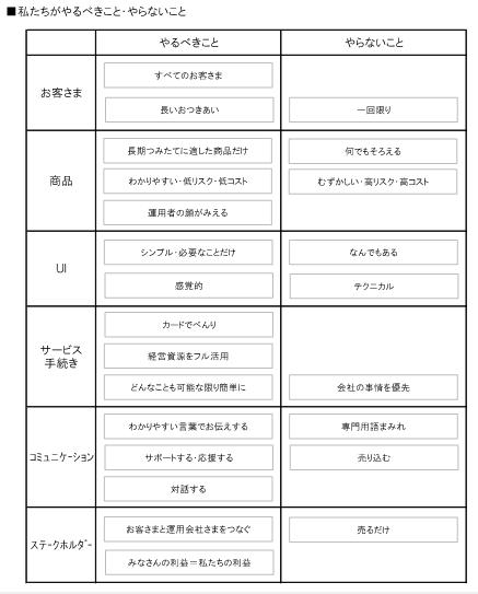 f:id:tsumiki-sec:20200831145248p:plain