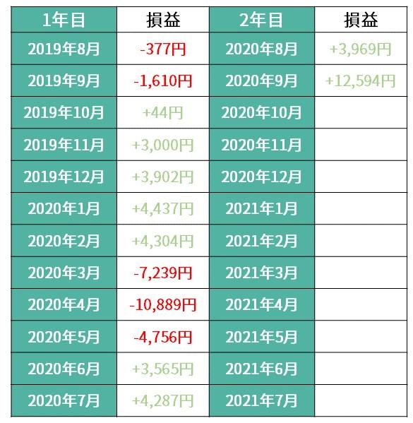 f:id:tsumiki-sec:20200902145647j:plain