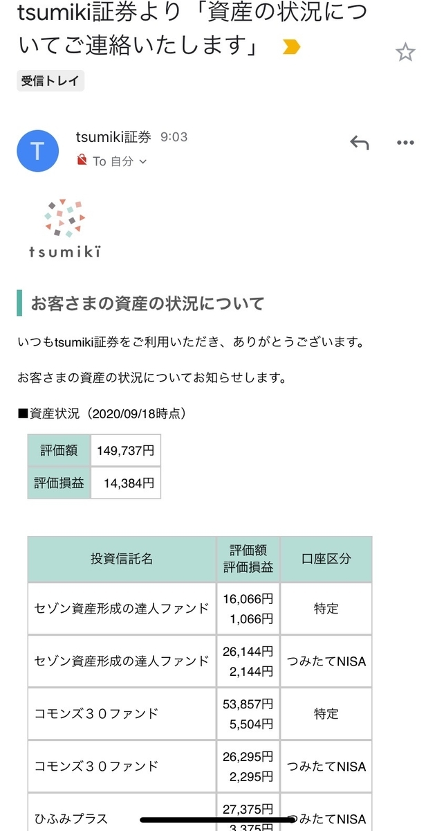 f:id:tsumiki-sec:20200919174051j:plain